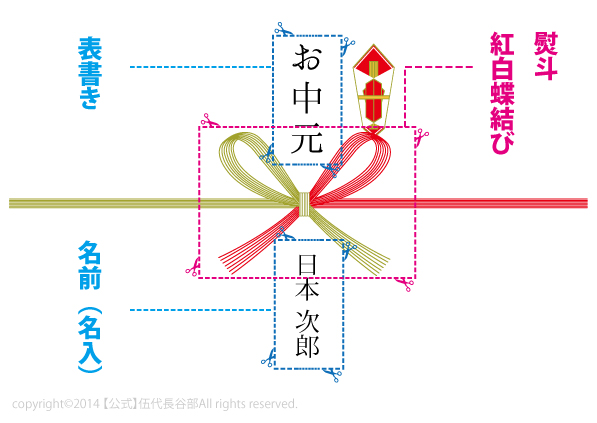 お中元横熨斗サンプルWP画像